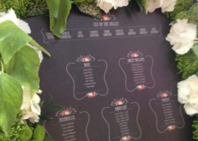 Seating Plan Flowers